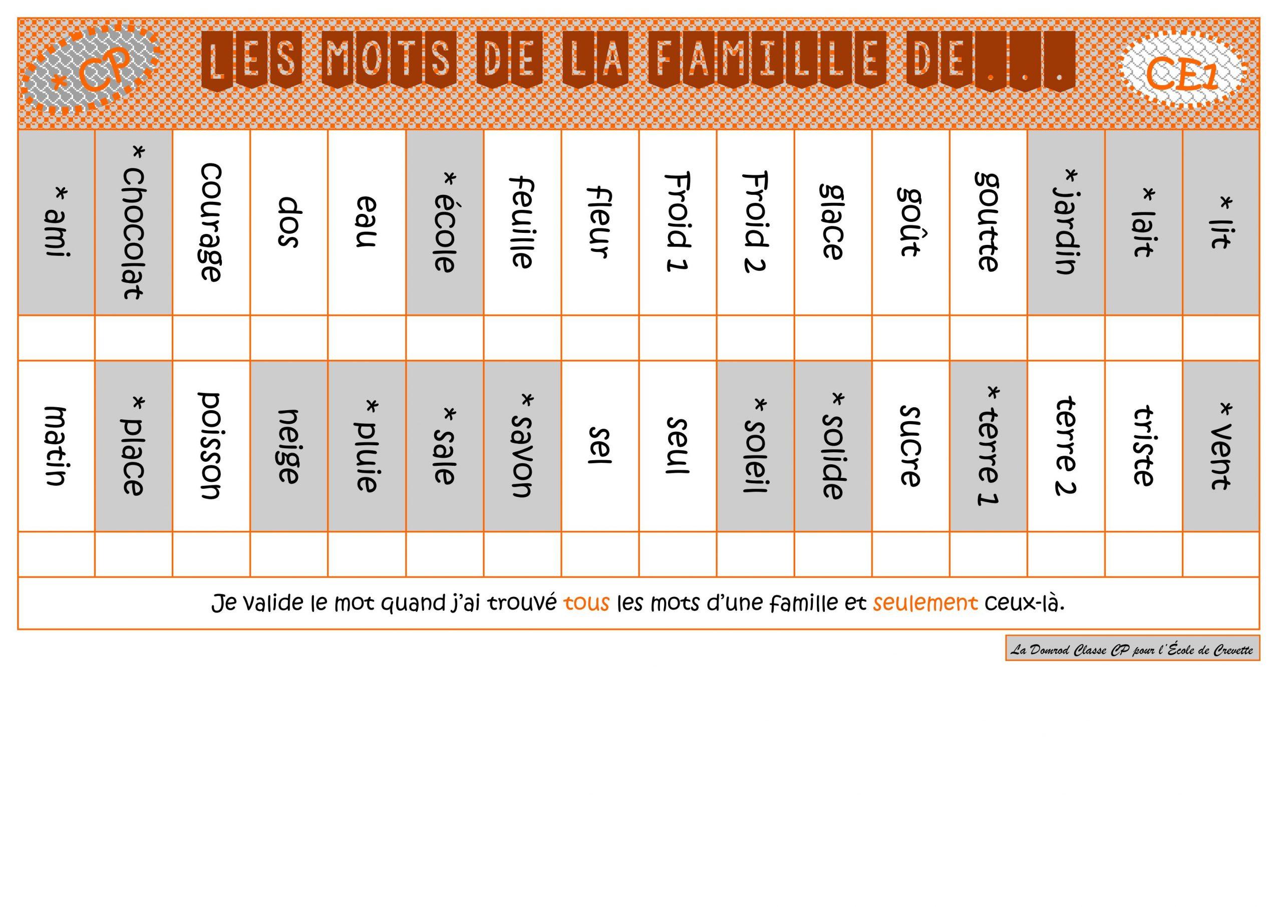 100+ [ Jeu De Lettre Francais Gratuit ] | Jeu 78 Cartes Pour pour Jeux Gratuit De Mots