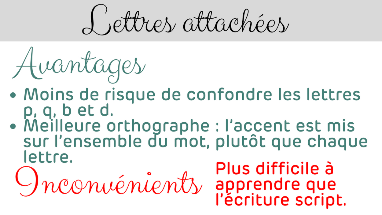 100+ [ Lettres Cursives Majuscules ] | Les 25 Meilleures concernant Apprendre A Ecrire Les Lettres En Majuscule