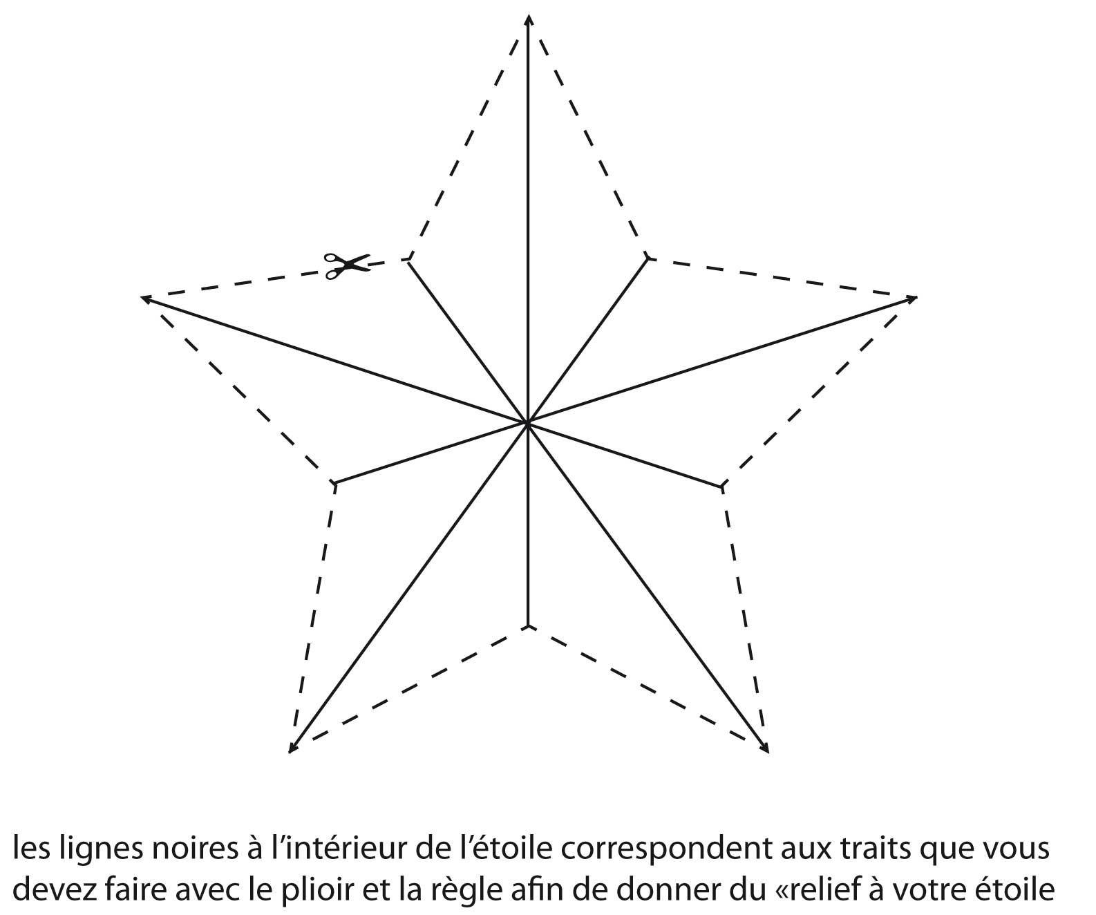 11 Parfait Dessiner Une Étoile À 5 Branches Gallery | Etoile intérieur Gabarit Sapin De Noel A Imprimer