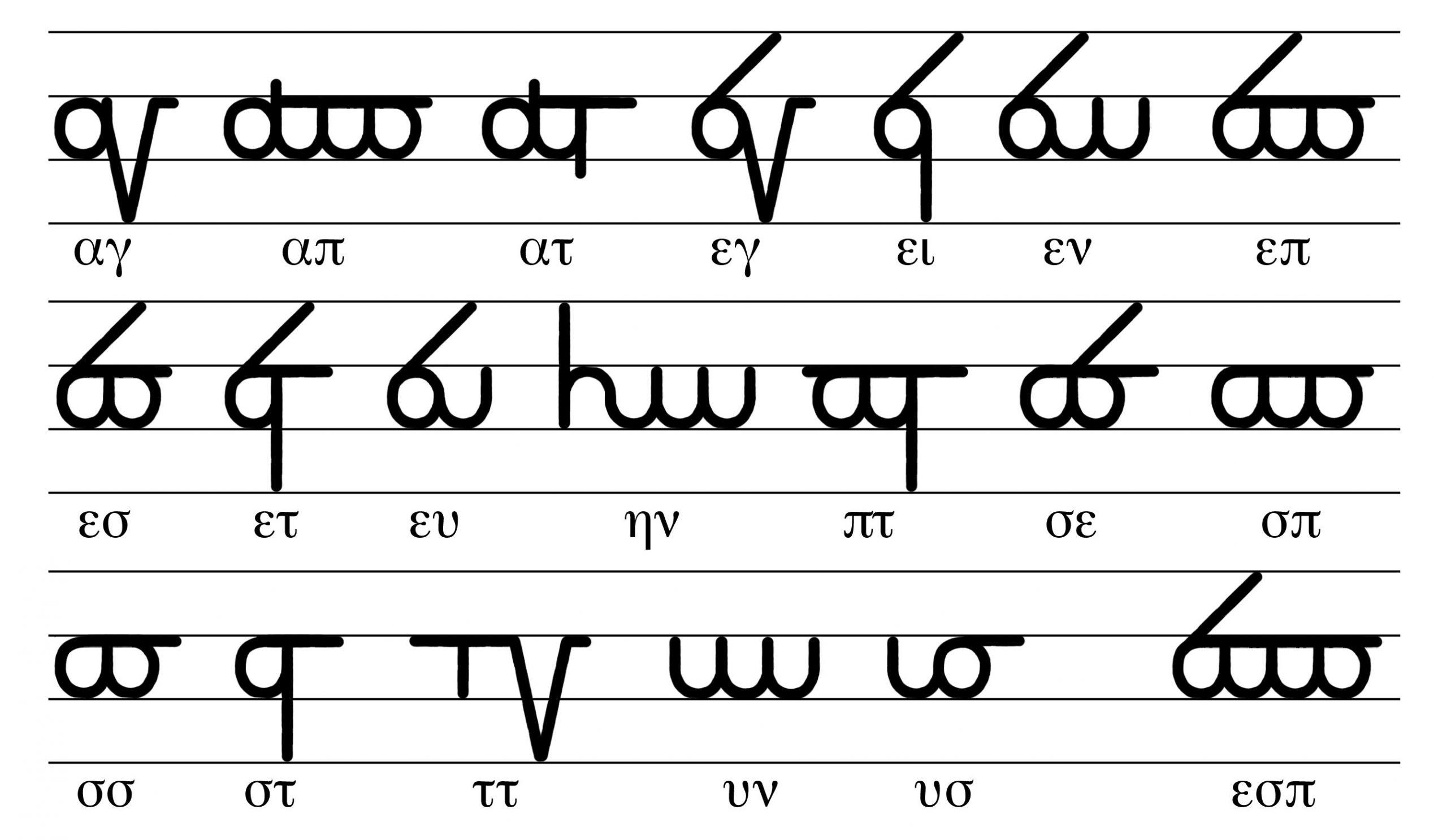 2. Introduction To Minuscule Bookhands | Greek Paleography concernant Alphabet Script Minuscule