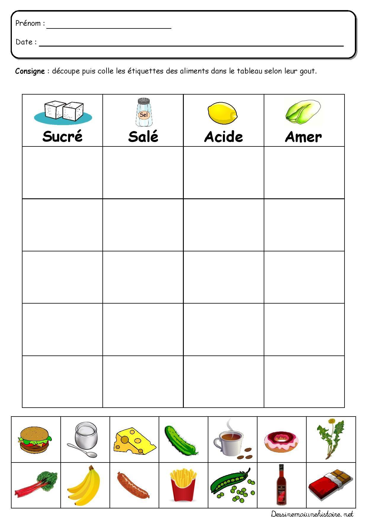 5 Sens Le Gout | 5 Sens Maternelle, Activités 5 Sens destiné Les 5 Sens Activités Maternelle