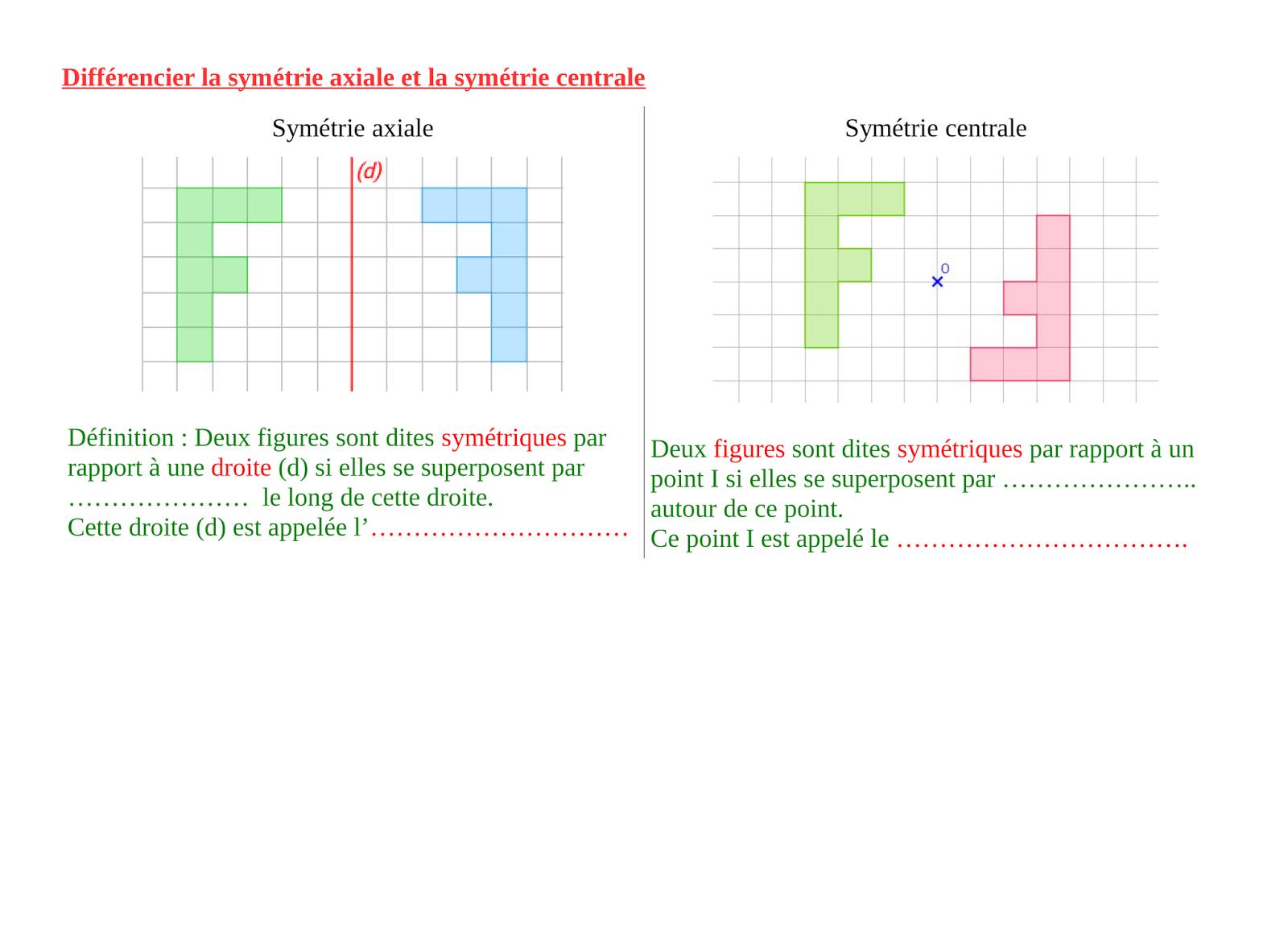 5Ème - Chapitre 3 : Différencier Symétrie Axiale Et Symétrie avec Symetrie Axial