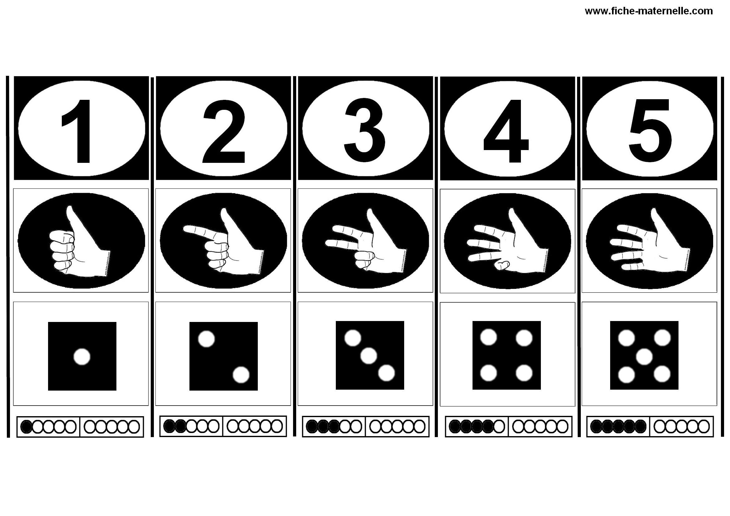 Affichage En Maternelle Et Cp : Représentation Des Quantités avec Apprendre A Compter Maternelle