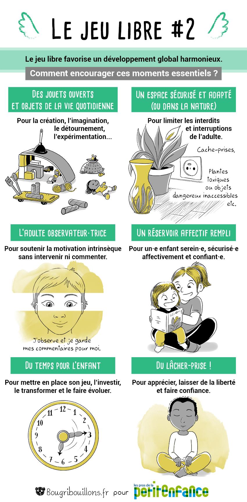 Affiche Bougribouillons - Bougribouillonsbougribouillons serapportantà Jeux Des Différences À Imprimer Pour Adultes