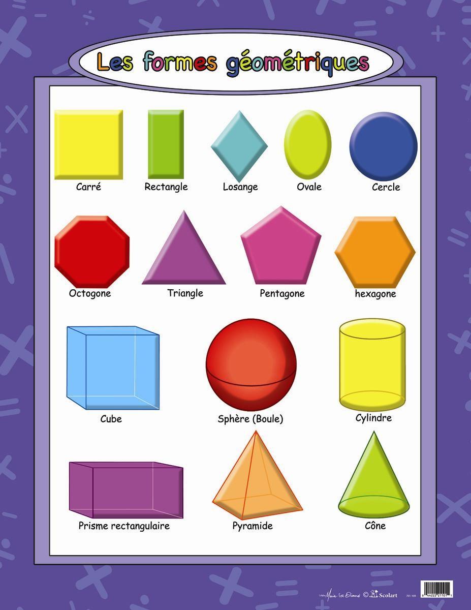 Affiche Les Formes Géométriques | Scolart à Les Formes Geometrique