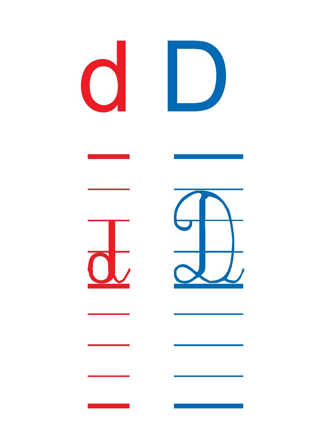 Affiches Des Lettres De L'alphabet Cp,ce1, Les Lettres En avec L Alphabet En Majuscule