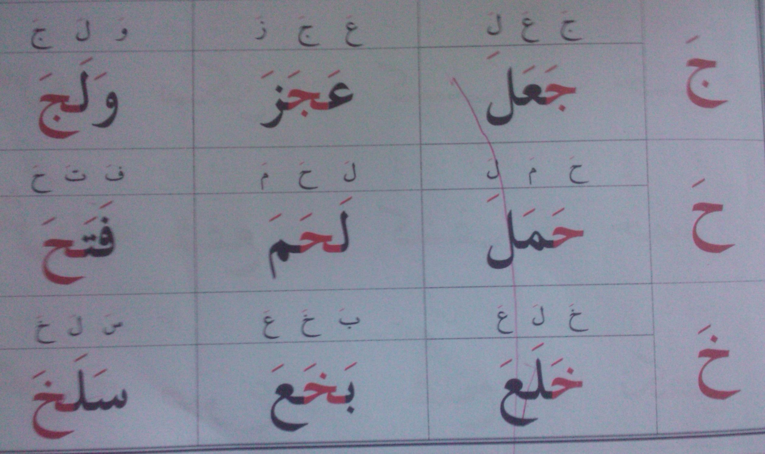 Alphabet Arabe : Les Differentes Façons D'écrire L'alphabet avec Ecrire L Alphabet