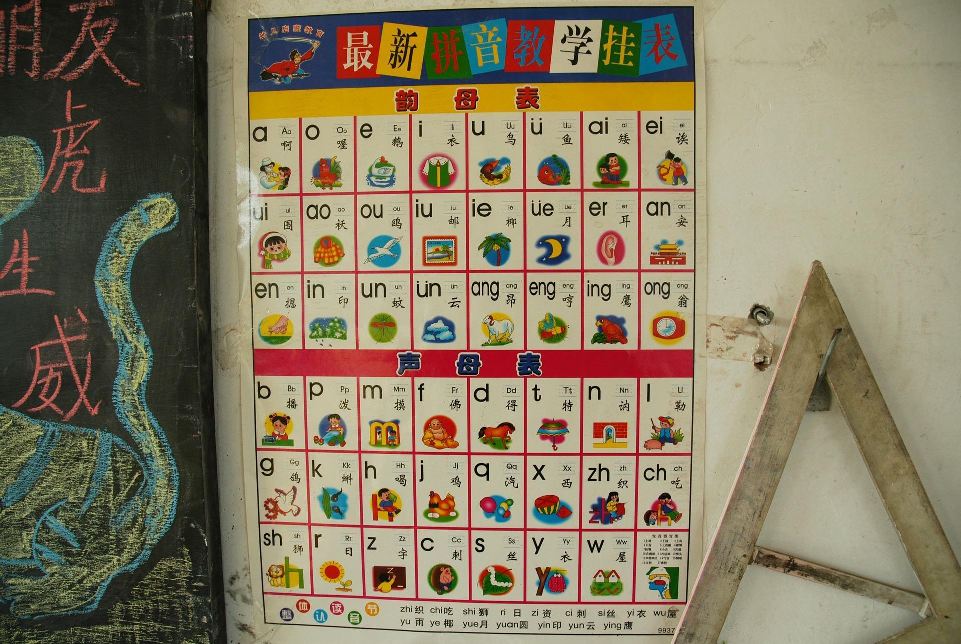 Alphabet Chinois Avec Traduction Française à Comment Écrire Les Lettres De L Alphabet Français