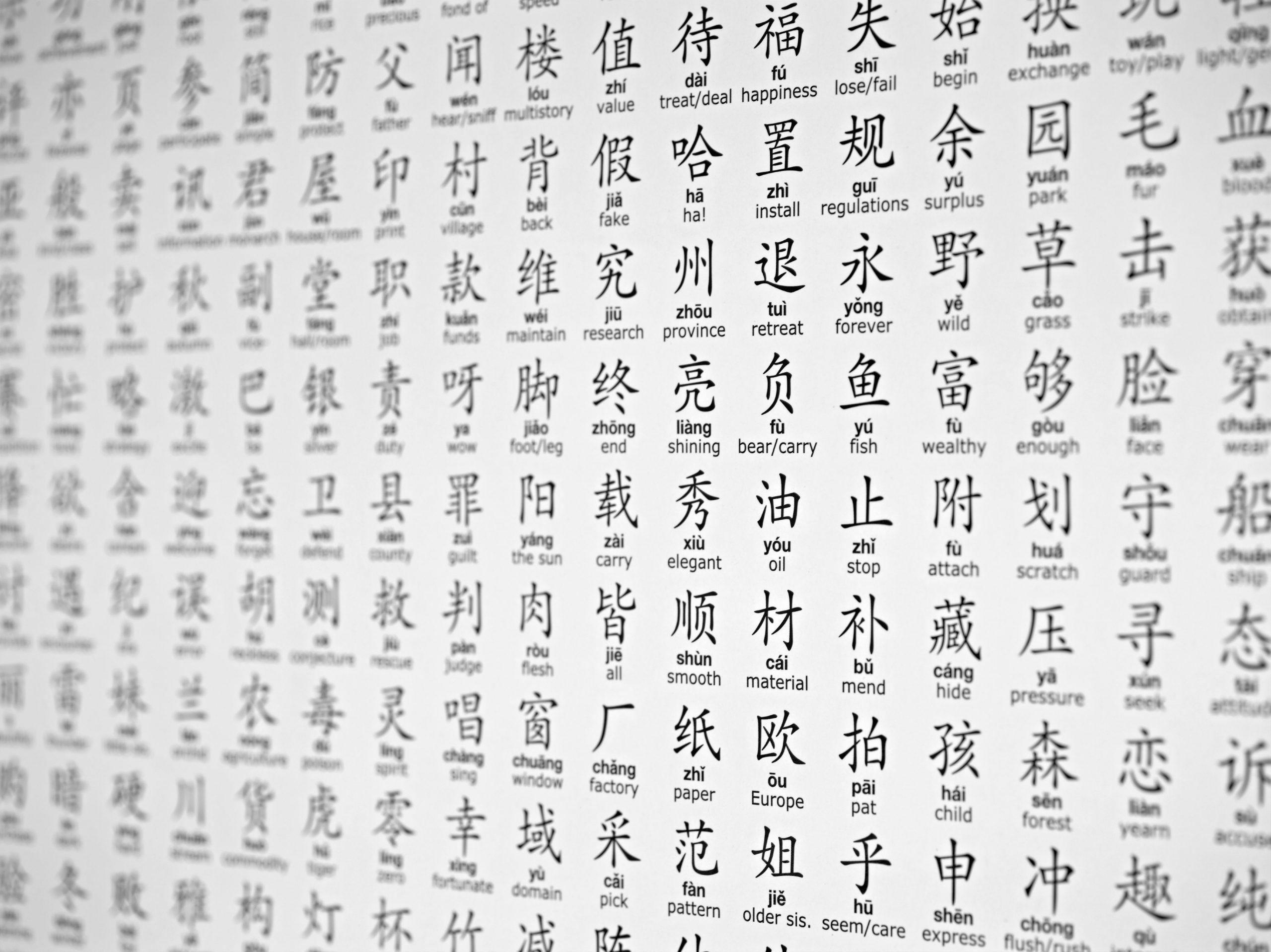 Alphabet Chinois — Chine Rmations pour Comment Écrire Les Lettres De L Alphabet Français
