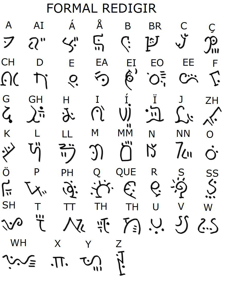 Alphabet Lettre Polynésienne Uage destiné Modele Lettre Alphabet