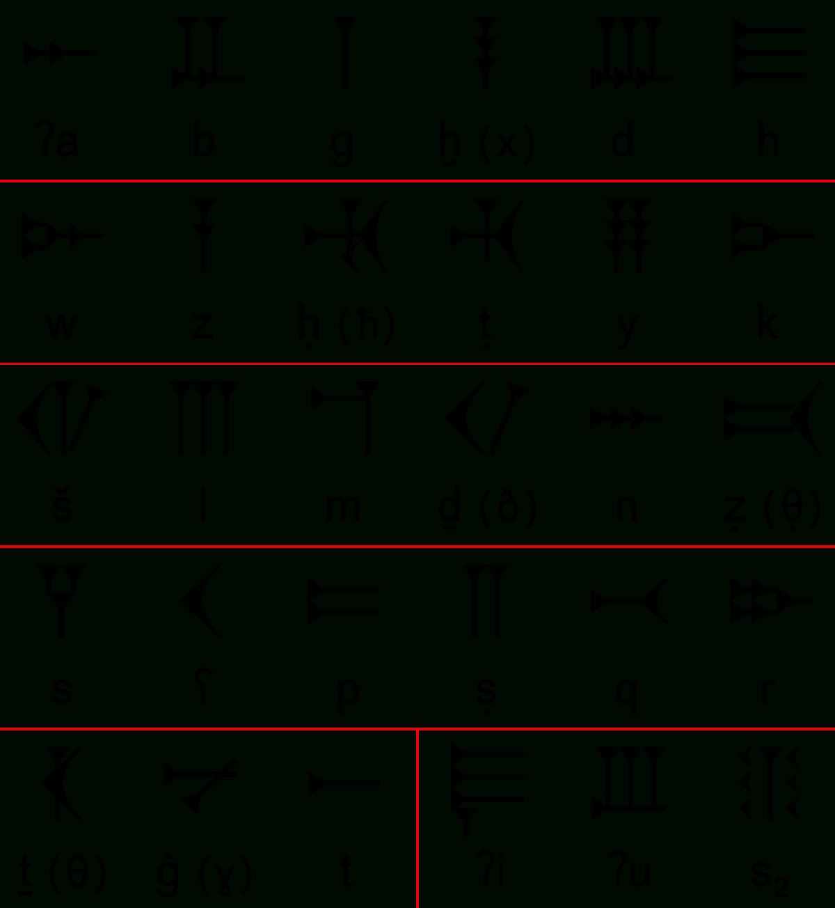 Alphabet Ougaritique — Wikipédia pour Alphabet Français Écriture