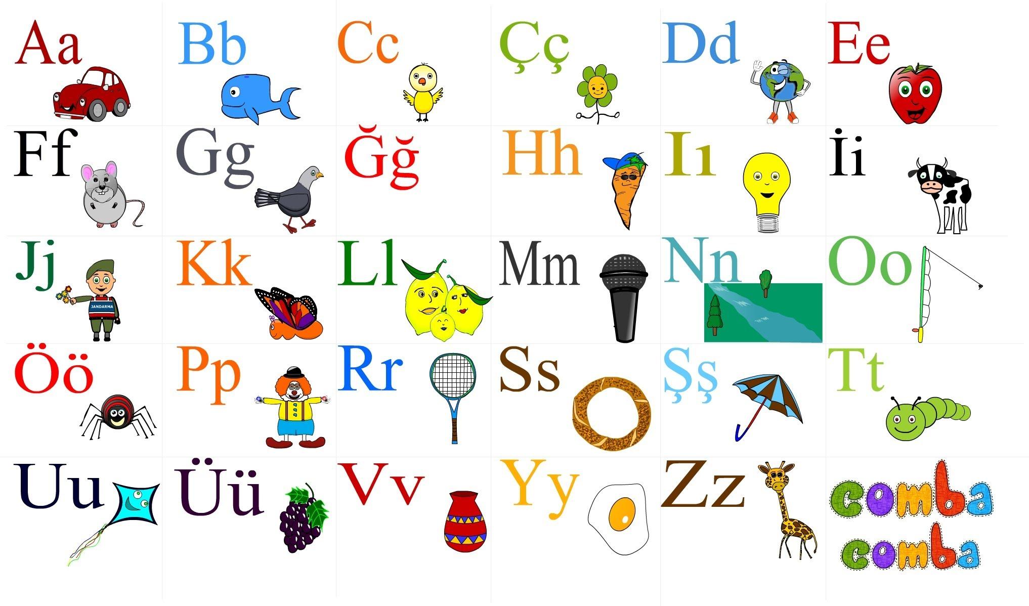 Alphabet Turc En Images À Imprimer. - Tests & Jeux Éducatifs tout Alphabet Français À Imprimer
