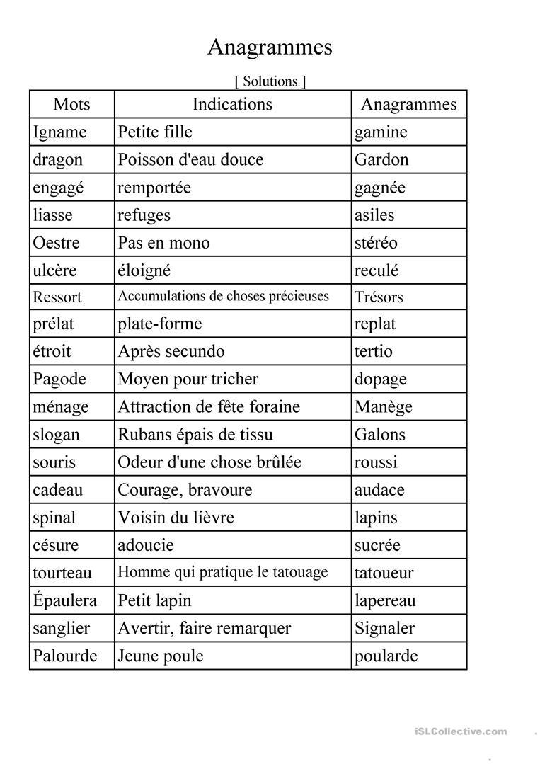 Anagrammes 2 - Français Fle Fiches Pedagogiques avec Anagrammes À Imprimer
