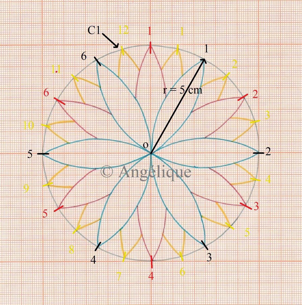 Angélique / Dessin Au Compas / Rosace / Mandala à Dessiner Une Rosace