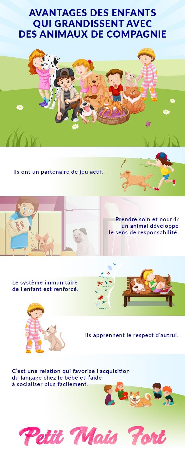 Animaux Domestiques Et Bébé : Bonne Ou Mauvaise Idée ? avec Apprendre Les Animaux Pour Bebe