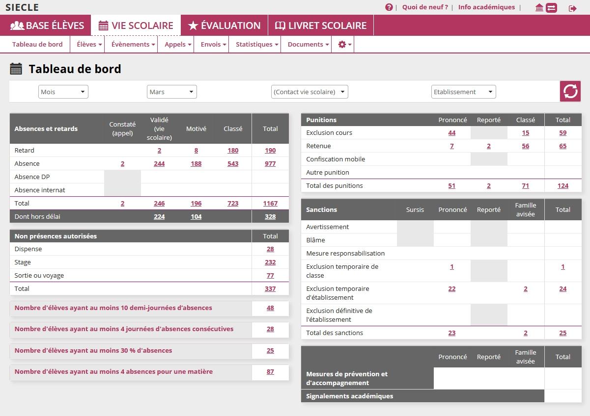 Applications Nationales - Siecle Vie Scolaire - Un Suivi tout Logiciel Éducatif En Ligne