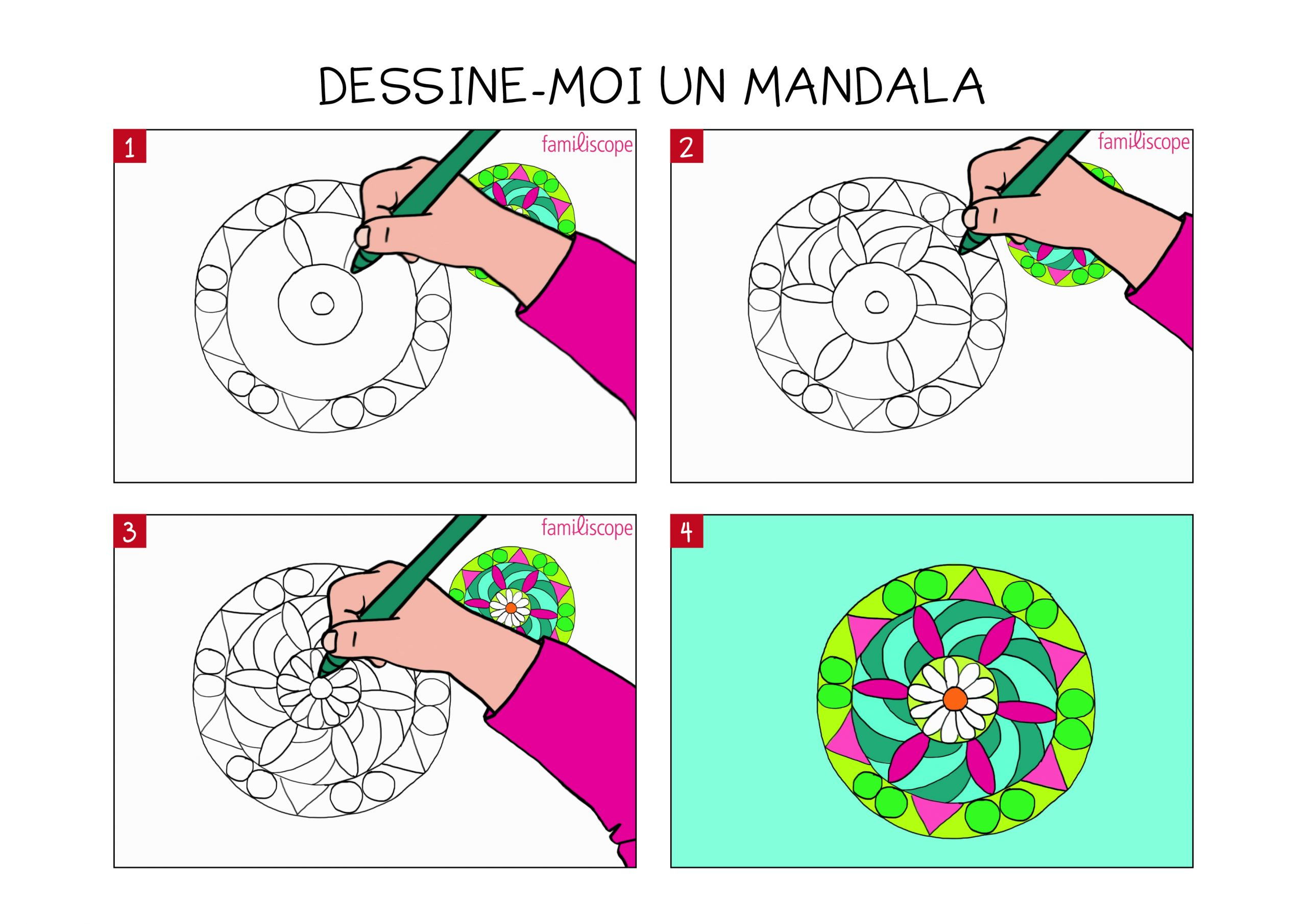 Apprendre À Dessiner Un Mandala En 3 Étapes destiné Dessiner Un Mandala