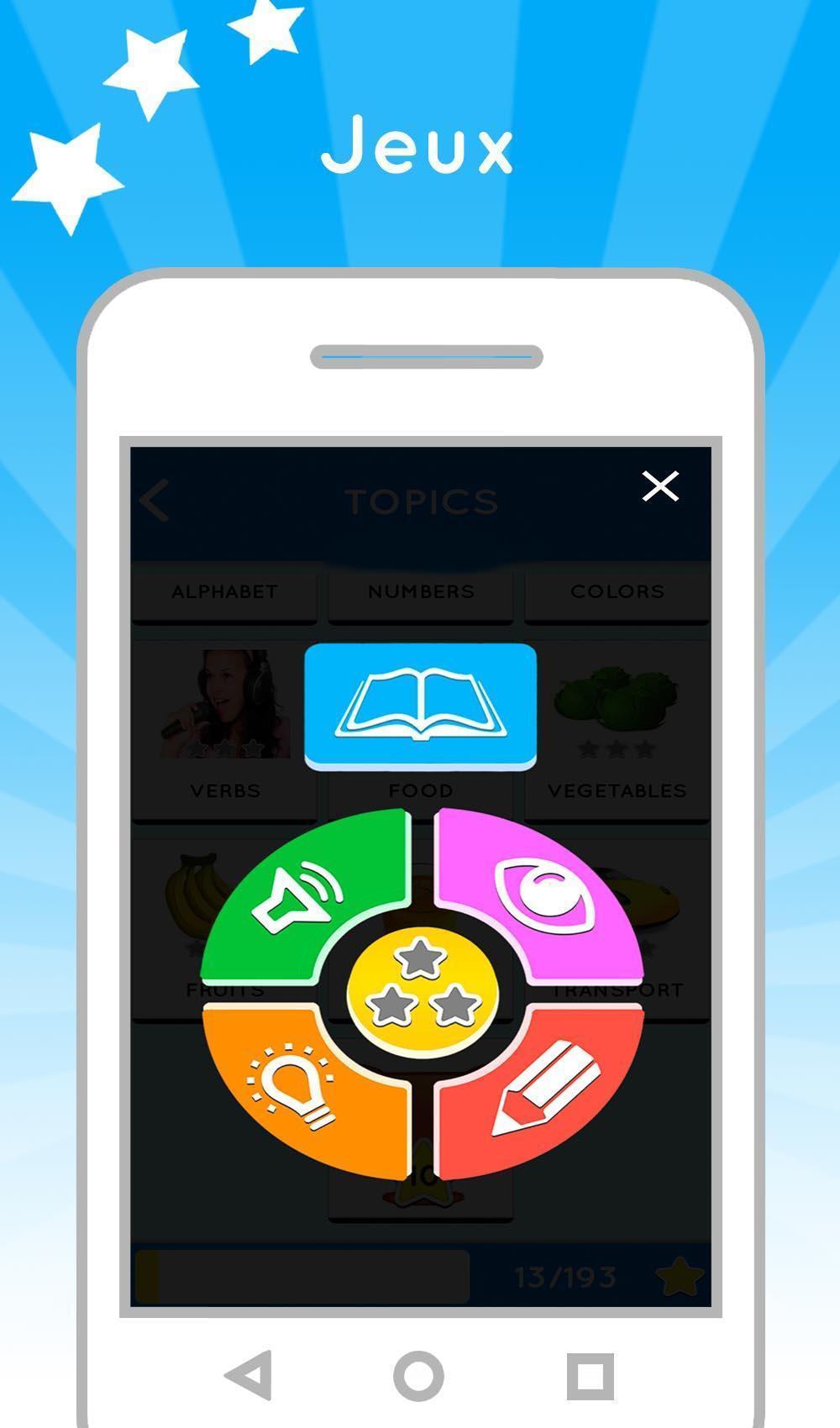 Apprendre Anglais Gratuit Pour Les Débutants Pour Android à Jeux Gratuit Anglais