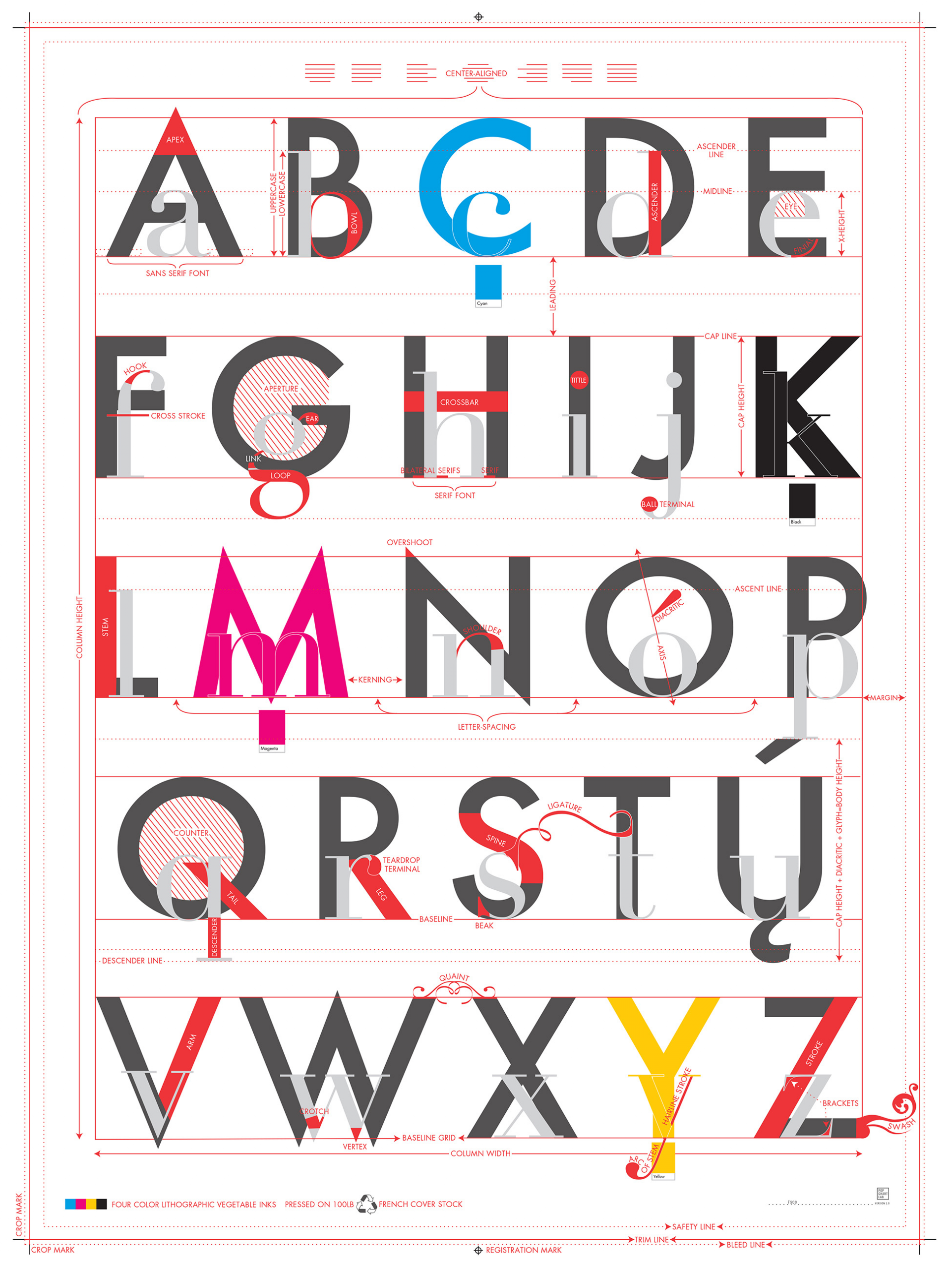 Apprendre La Typo Comme Les Lettres De L'alphabet À L'école intérieur Apprendre Les Lettres De L Alphabet