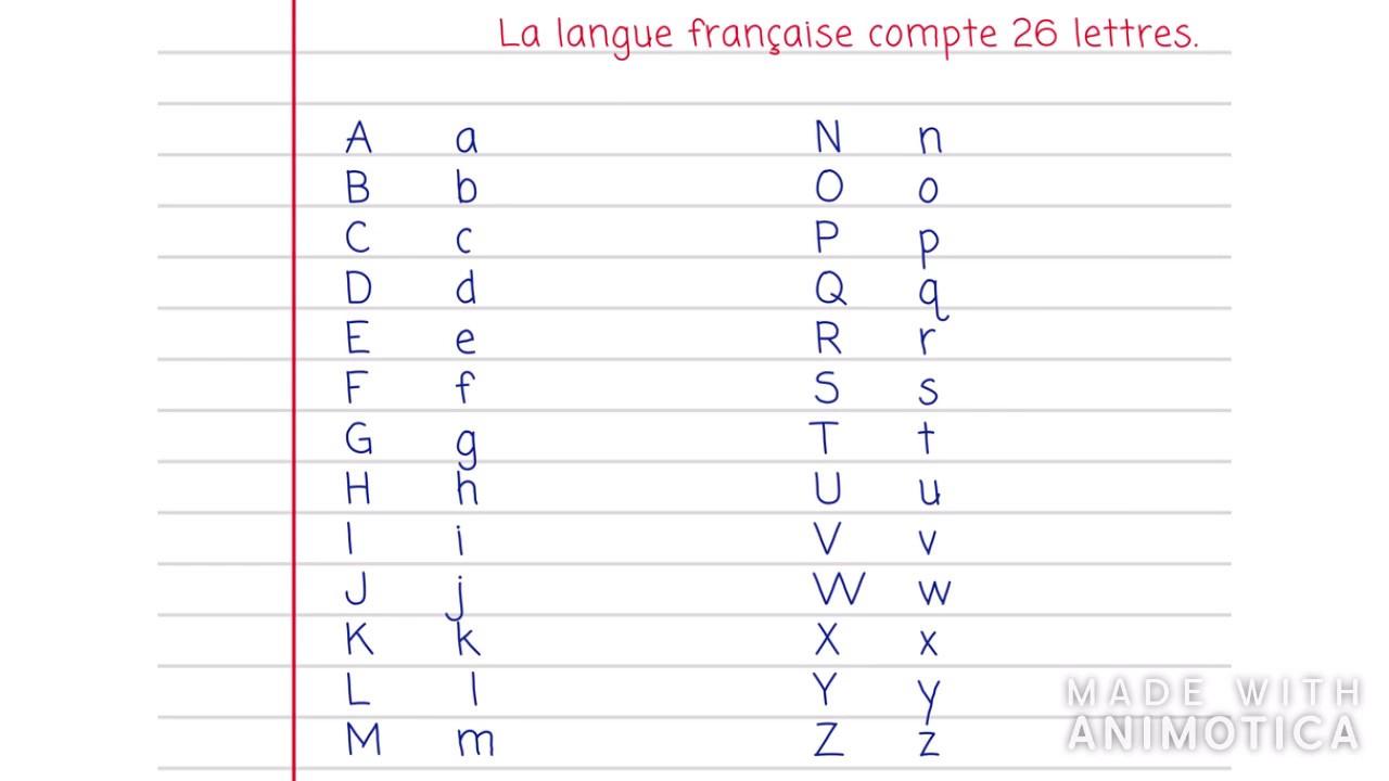 Apprendre L'alphabet Français En Vidéo (Apprendre Le Français - Débutant  Niveau A1) destiné Apprendre Alphabet Francais
