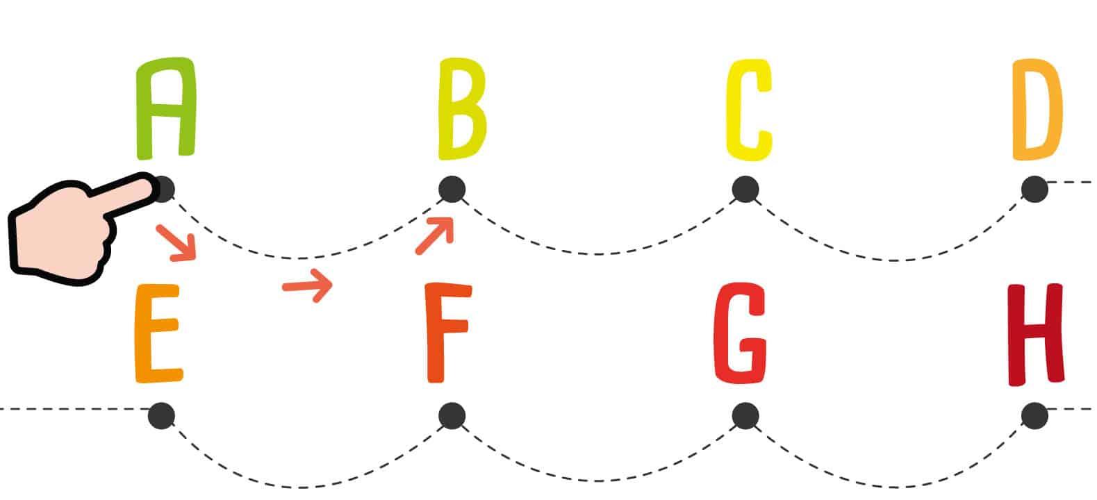 Apprendre L'alphabet Sur Le Bout Des Doigts - Kit Pour Enfants intérieur Apprendre Les Lettres De L Alphabet