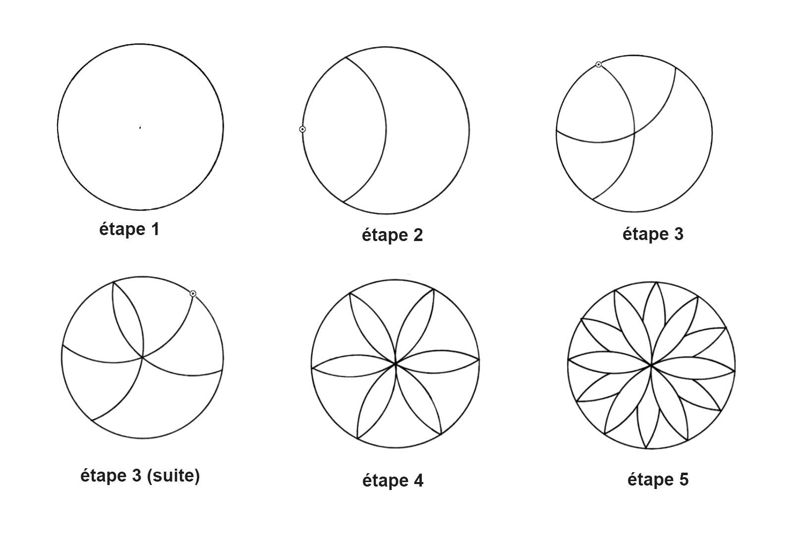 Apprendre : Les Rosaces - Family Sphere - Garde D'enfants À concernant Dessiner Une Rosace