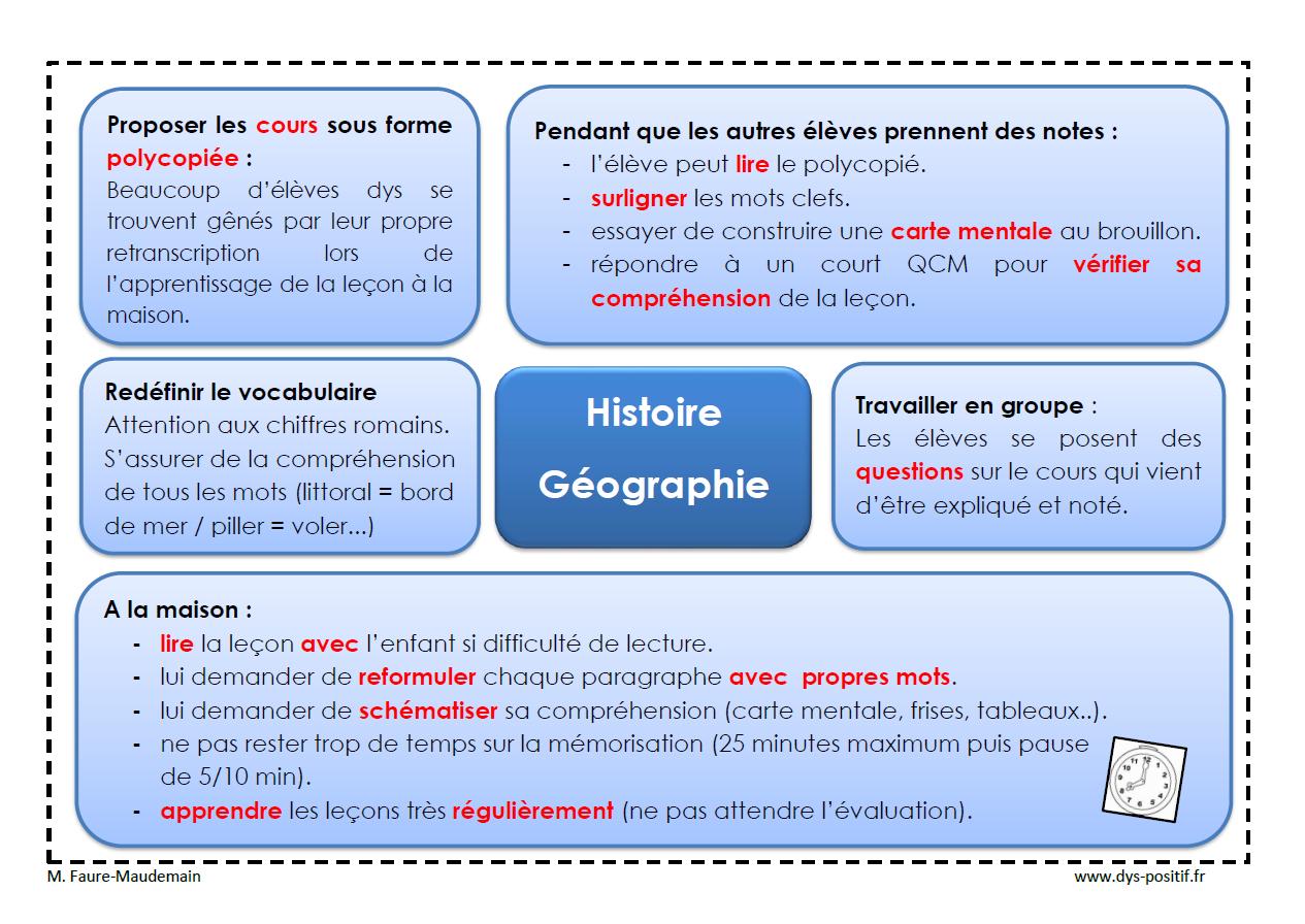 Apprendre Une Leçon D'histoire Et De Géographie - Dys-Positif avec Cours Ce2 A Imprimer