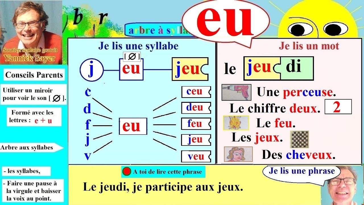 Apprentissage De La Lecture Maternelle Cp En Français # Eu (87) pour Jeux Apprentissage Maternelle