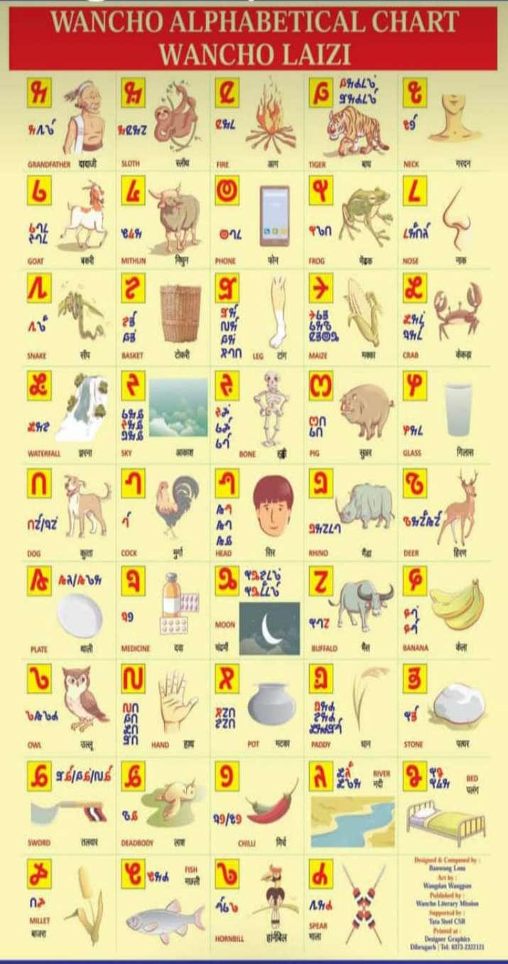 Arunachal Man Scripts History By Creating New Alphabet For pour Alphabet En Script