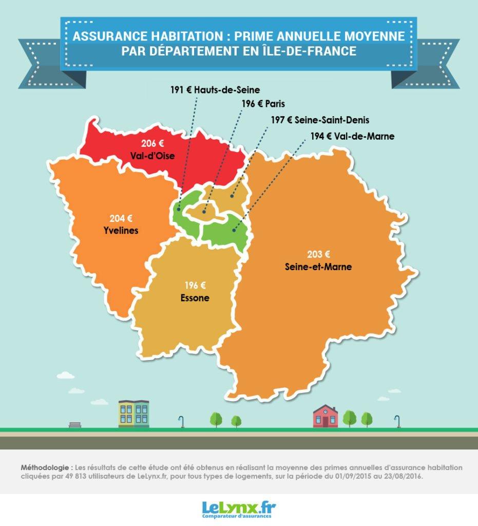 Assurance Habitation : L'ile-De-France Est La Région La Plus à Région Et Département France