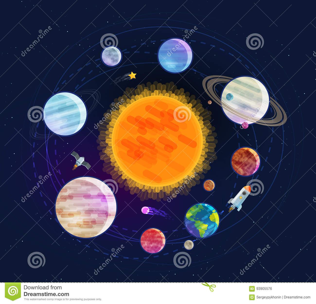 Astronomie, L'espace, Concept D'astrologie Système Solaire destiné Dessin Du Système Solaire