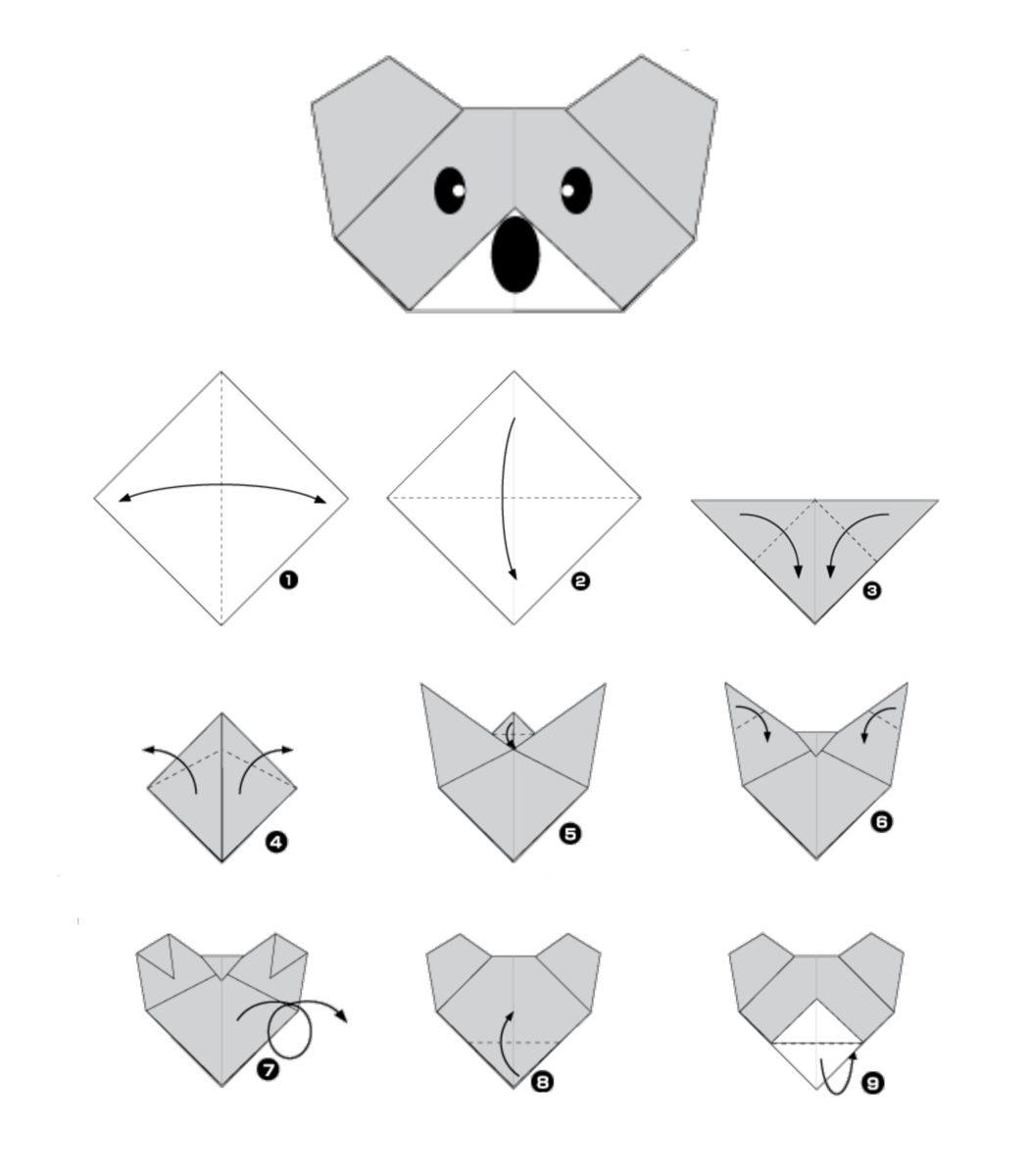 Atelier Origami Avec Les Enfants : La Tête De Koala encequiconcerne Pliage Papier Enfant