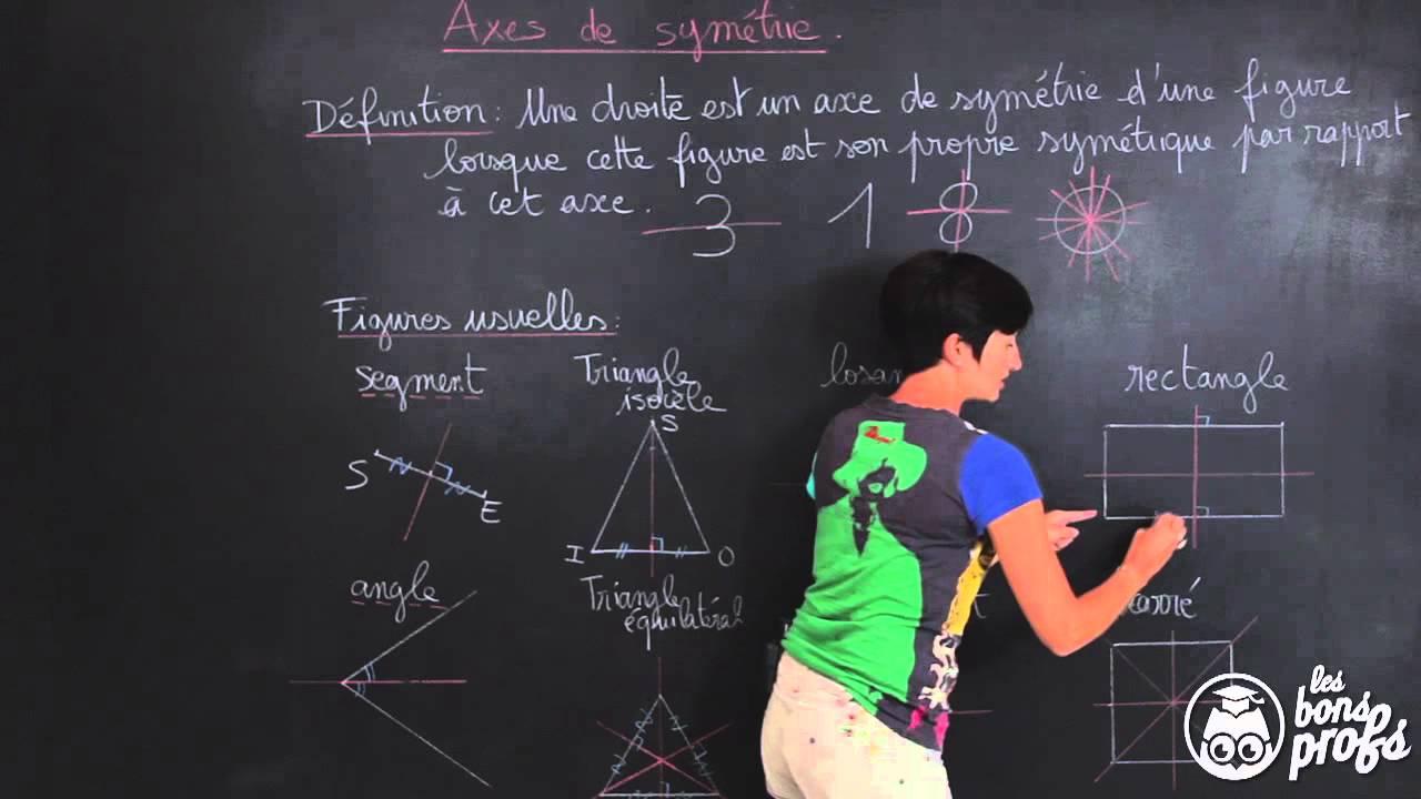 Axes De Symétrie - Symétrie Axiale - Maths 6E - Les Bons Profs dedans Symétrie Cm1 Évaluation