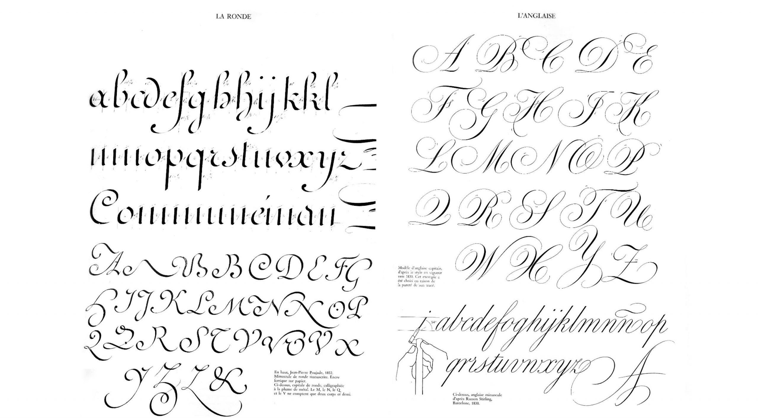 Aycan Cenan (Aycancenan) Pinterest'te intérieur Modele De Lettre Alphabet