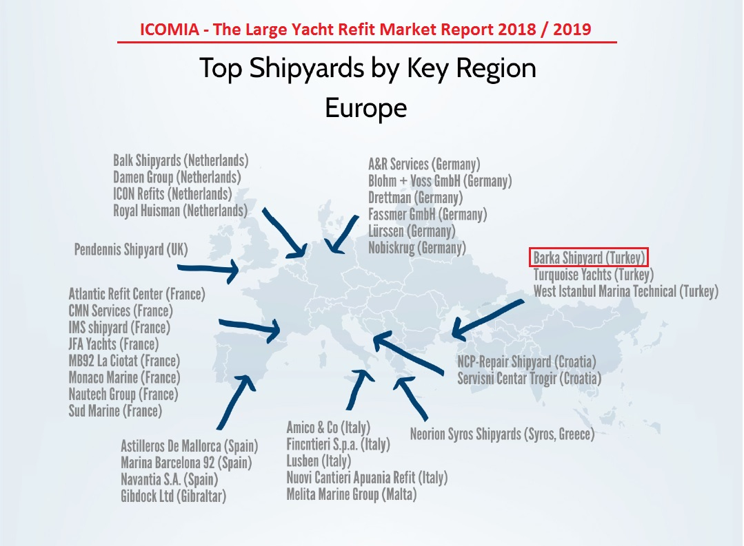 Barka Shipyard Is Ranked As One Of The 3 Shipyards With The pour Region De France 2018