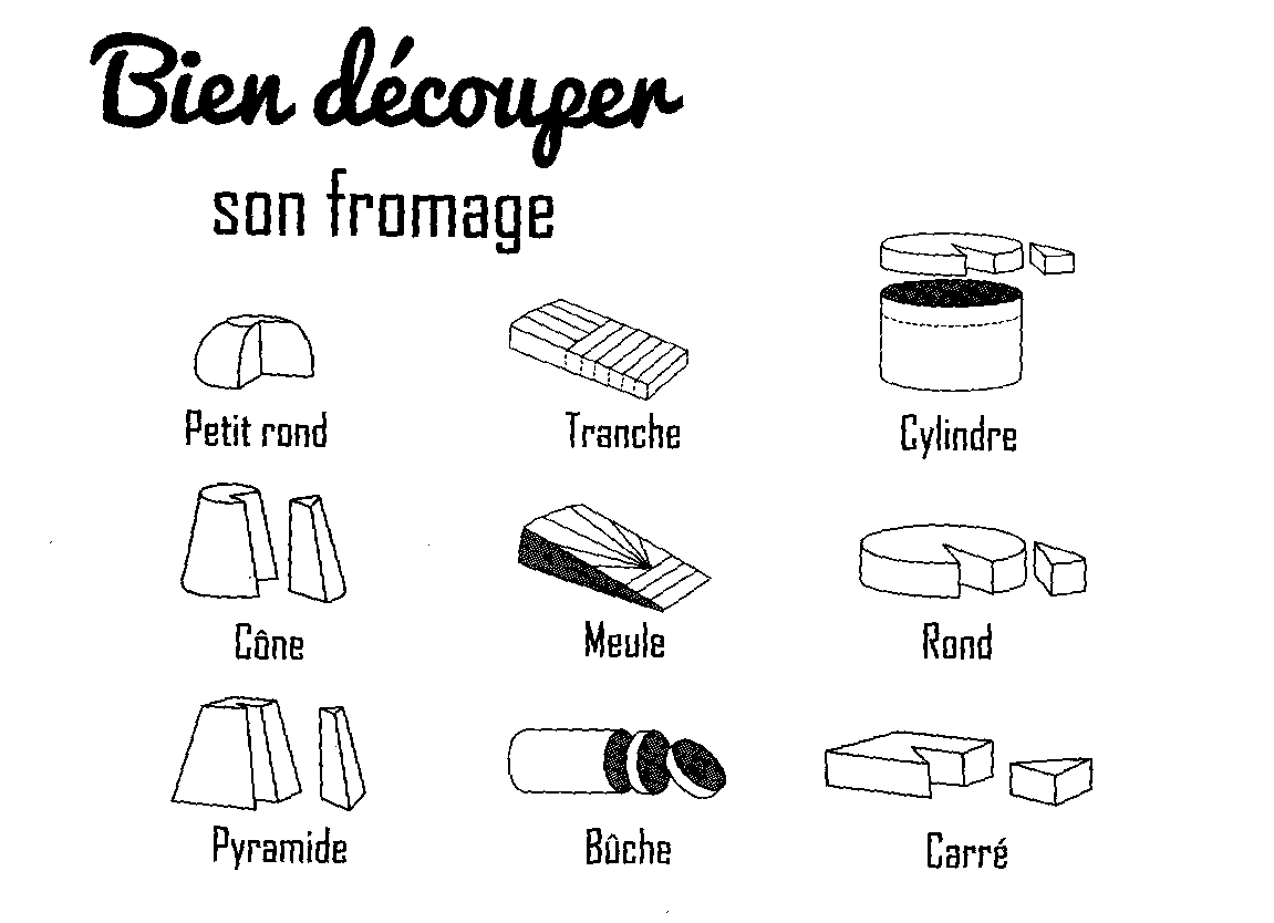Bien Découper Son Fromage / How To Properly Cut Cheese pour Dessin A Decouper