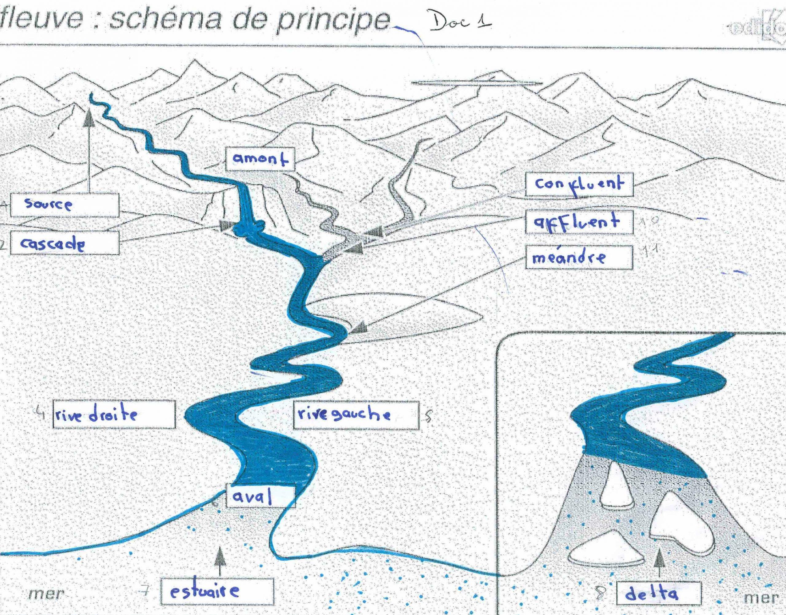 Blog De M.douzant ( Ex Cm 1) / Bienvenue / Welcome concernant Les Fleuves En France Cycle 3