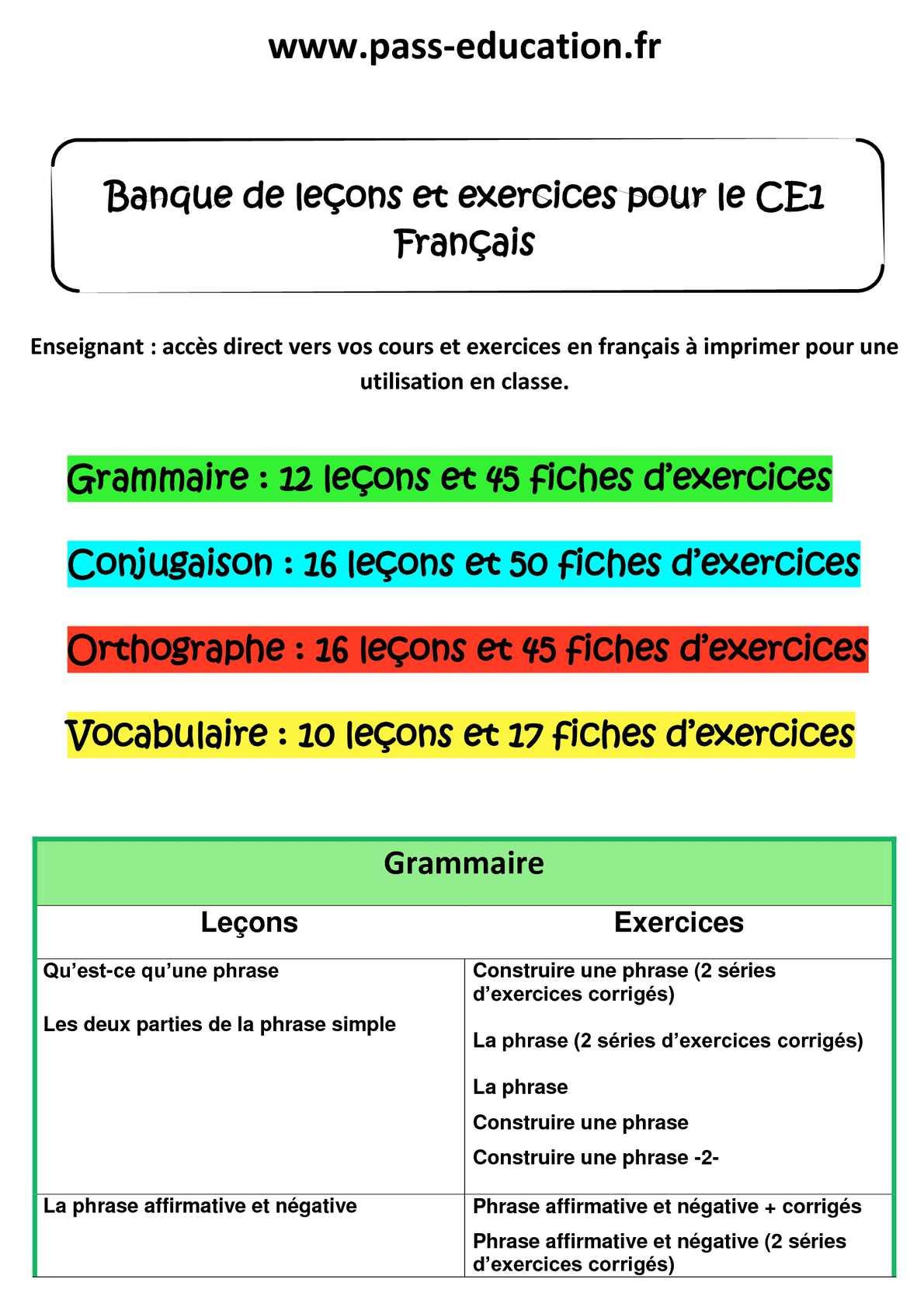 Calaméo - Ce1 Français - Banque De Leçons Et Exercices intérieur Fiche Français Ce1 Imprimer