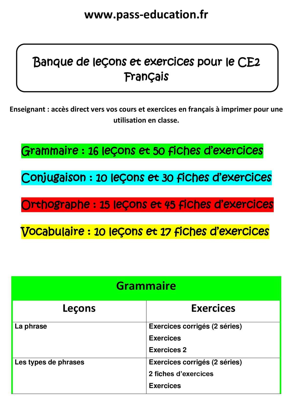 Calaméo - Ce2 Français - Banque De Leçons Et Exercices destiné Cours Ce2 A Imprimer