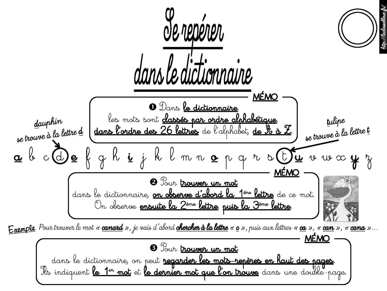 Calaméo - Français Ce2 Vocabulaire destiné Chercher Les Mots