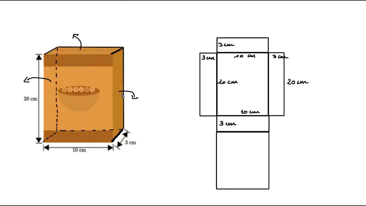Calculer L'aire D'une Boite À L'aide D'un Patron intérieur Patron Pour Boite En Carton