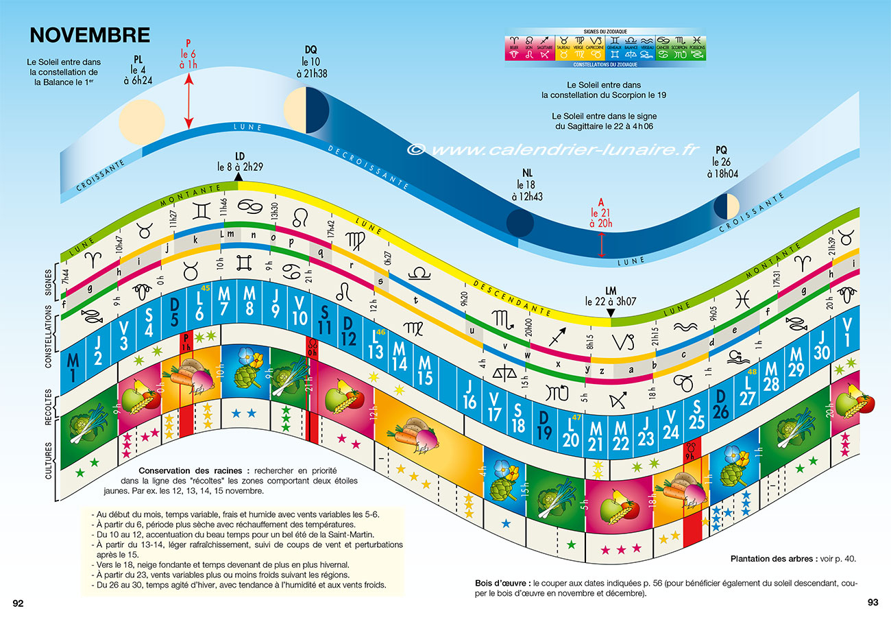 Calendrier Lunaire 2020 serapportantà Calendrier 2017 En Ligne