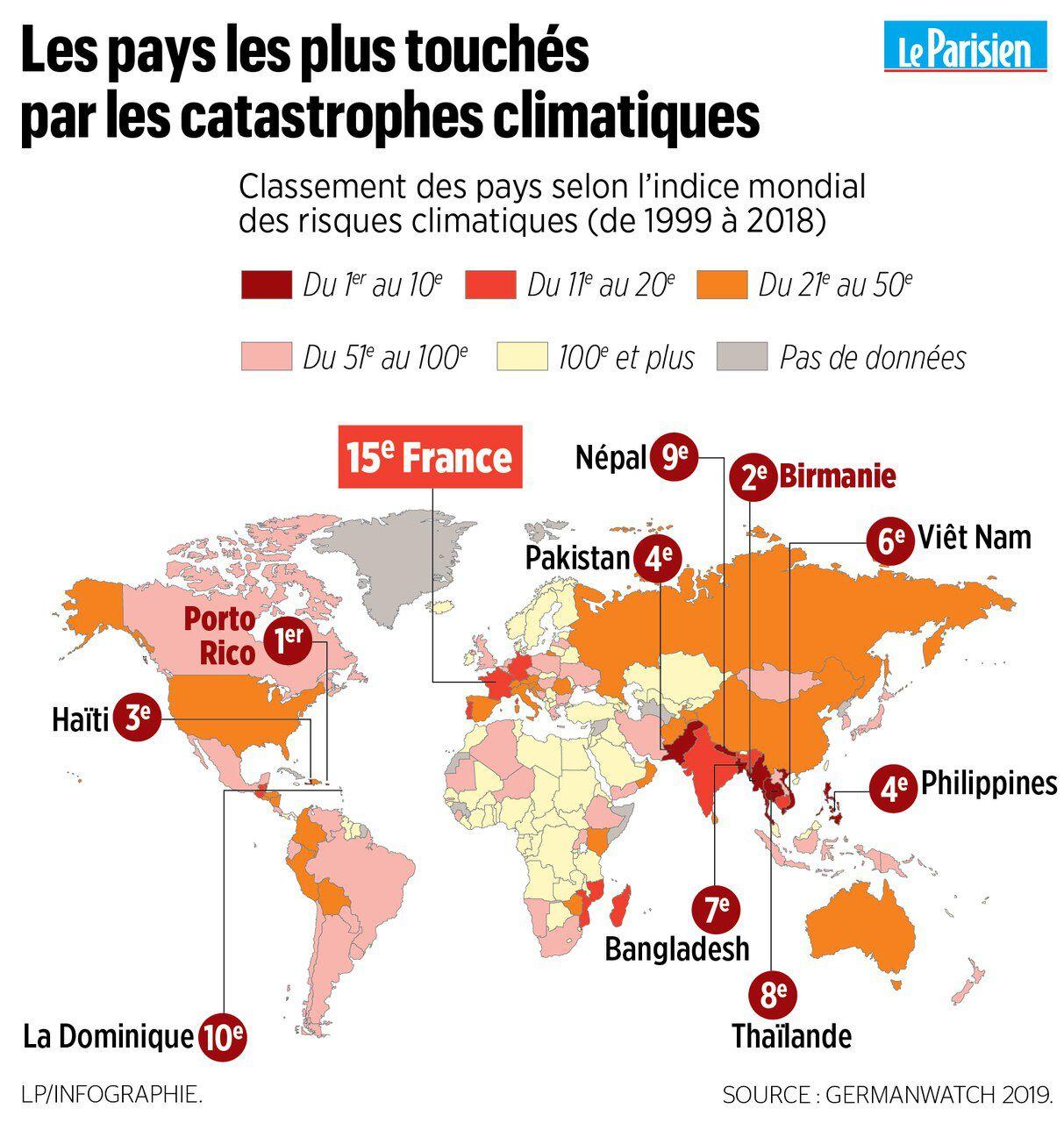 Canicules, Tempêtes, Inondations : La France Est Devenue Un encequiconcerne Jeux De Catastrophe Naturel Gratuit