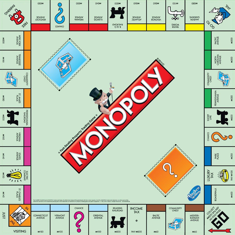 Carte De Jeu Monopoly Avengers A Imprimer serapportantà Jeux De Société À Imprimer