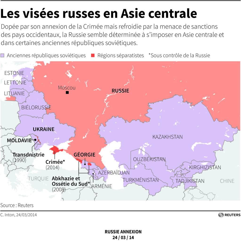 Carte De L'asie Centrale Localisant Les Anciennes intérieur Anciennes Régions