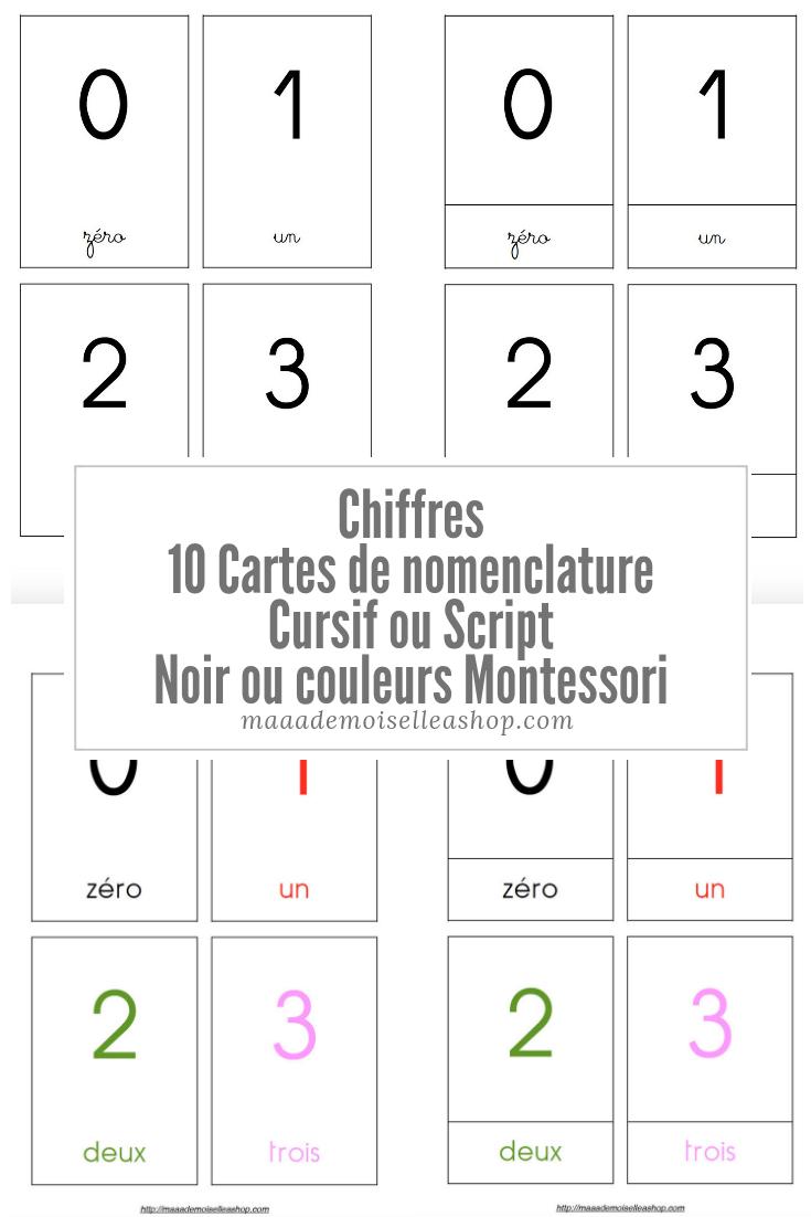 Cartes De Nomenclature - Chiffres (10 Cartes + Pochette De Rangement) destiné Chiffre A Decouper