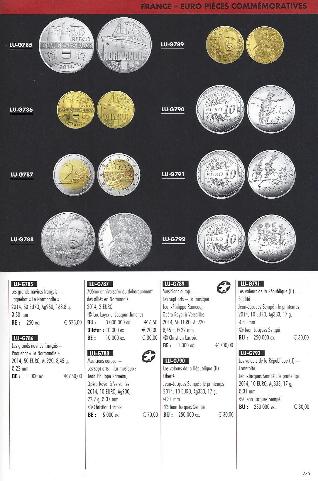 Catalogue Euro Monnaies Et Billets encequiconcerne Pièces Et Billets En Euros À Imprimer