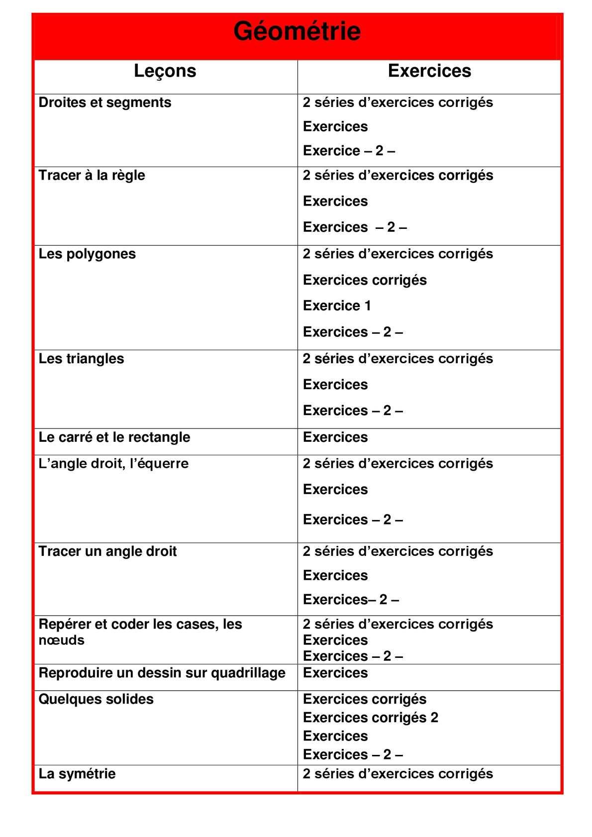 Ce1 Mathématiques - Banque De Leçons Et Exercices - Calameo dedans Exercice Symétrie Ce1