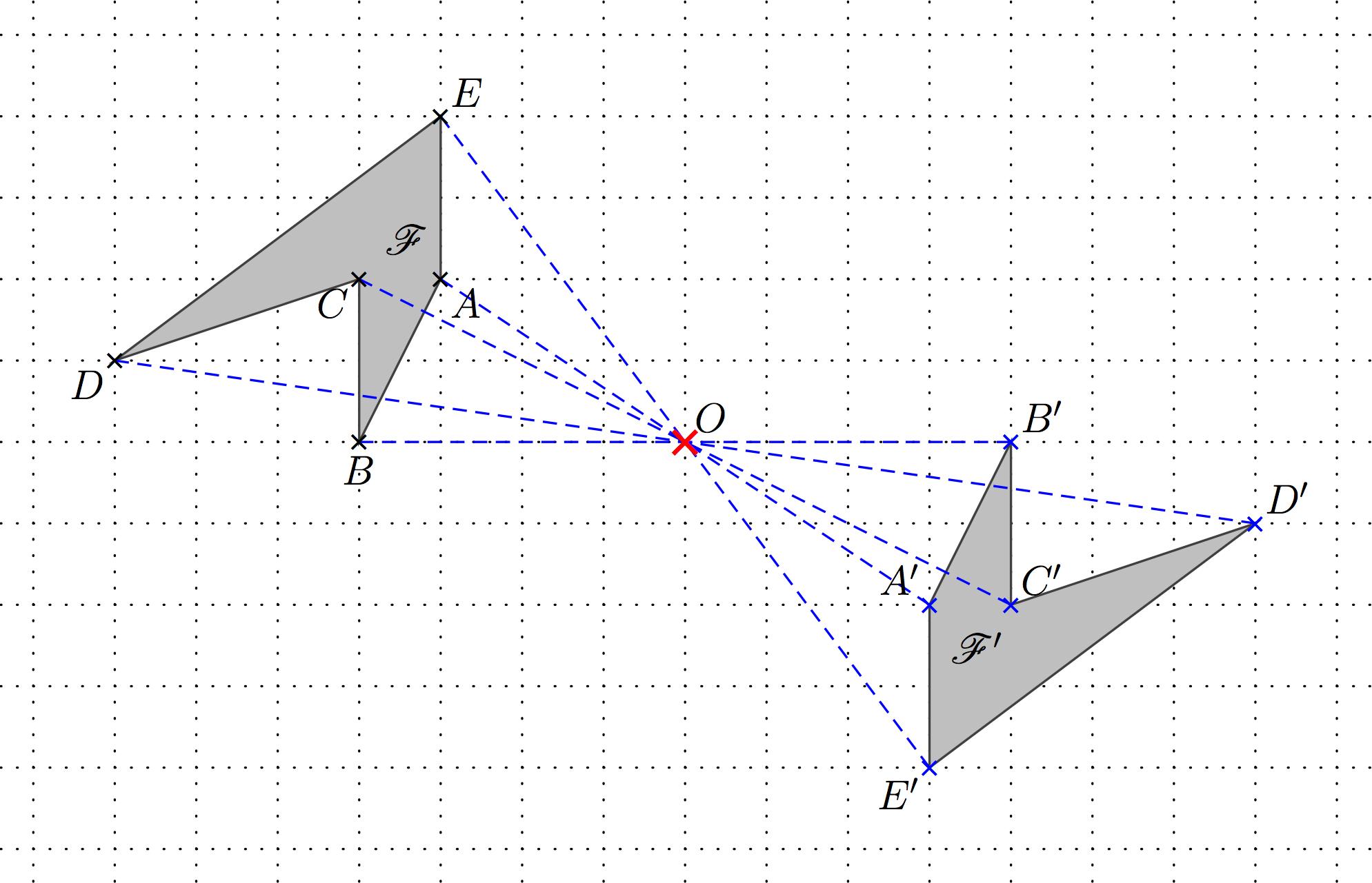 Cinquième : Symétrie concernant Symétrie Quadrillage