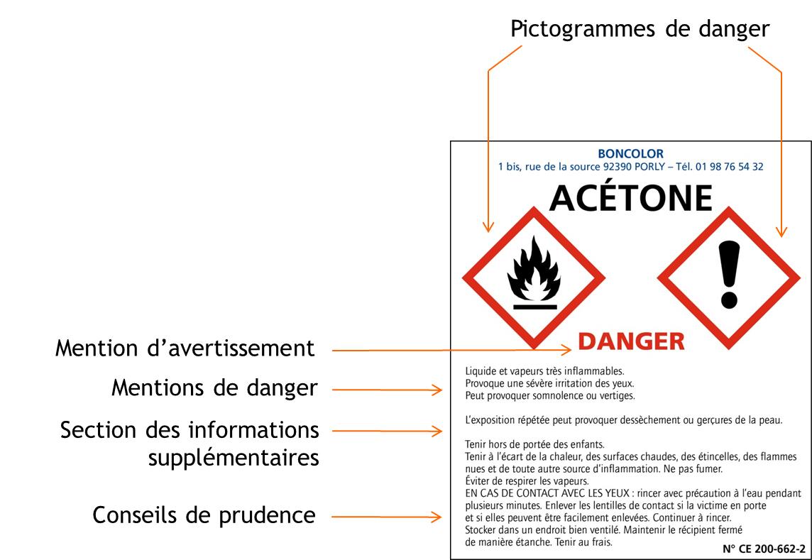 Classification Et Étiquetage Des Produits Chimiques pour Etiquette Chiffre A Imprimer